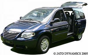 Chrysler Voyager 2.8 CRD LX 110 kW (150 CV)  de ocasion en Madrid